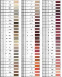 Gutermann Polyester Thread Colour Chart Gutermann Sew All Thread 100m
