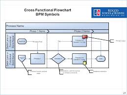 cross function flow chart cross functional flowchart template powerpoint playtapcity com