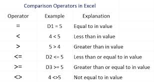 Excel Greater Than And Less Than Excel Greater Option How To ...