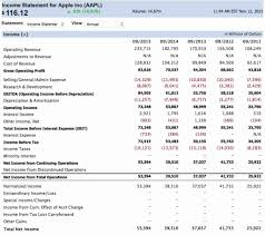 Simple Balance Sheet Template Free or In E Statement and Balance ...