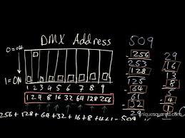 Dmx Lighting Tutorial Part 3 Dip Switches Uniquesquared Com