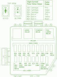 1994 2004 ford mustang archives 2002 Mustang Fuse Box Diagram 2000 ford mustang v6, v8 fuse box diagram relay 2004 mustang fuse box diagram
