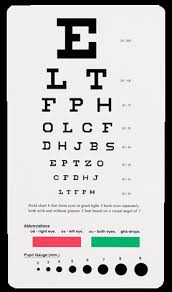 Printable Near Vision Chart Images Online