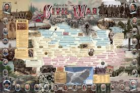 The Wall Chart Of World History Poster History Wall Charts Collection Sports And World Events
