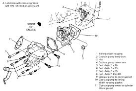 gm 3 4 liter engine diagram wiring diagram library gm 3 4 liter engine diagram the structural wiring diagram u20223 4 liter gm engine