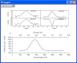 Help Online Tutorials Merging And Arranging Graphs