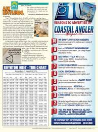 Coastal Angler Magazine January 2019 Palm Beach By