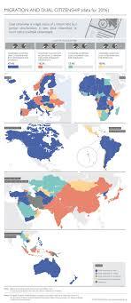 Citizenship And Migration Migration Data Portal