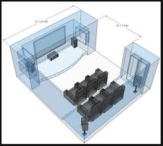 Pleasing Home Theater Design Plans Also Home Design Furniture Decorating  with Home Theater Design Plans
