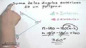 suma de los ángulos exteriores de un