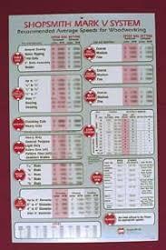 Shopsmith Mark V Speed Chart Martins Supplies Uk Store