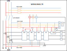 membuat dan merakit panel tr mesin sistem pengoperasian volt meter 1 bh 22 hz 1 bh 23 cos phi 24 relay over current 1 bh 25 relay reverse power 26 kwh digital 27 syncrhoniznig 28 double hz