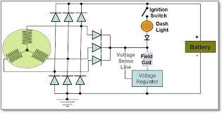 pajero alternator wiring diagram pajero image the mitsubishi pajero owners club view topic instructions on pajero alternator wiring diagram