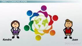 intercultural communication research paper topics politics intercultural communication essay bartleby