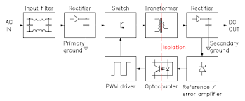 Electronic Projects furthermore Schematic diagram of subsets of systemic lupus erythematosus besides Generic Diagram Trailer Wiring   Circuit Diagram likewise Wiring Diagram For Cree Led Light Bar – The Wiring Diagram together with Wan Topology Diagram   Wiring Diagram For Car Engine likewise capacitor   How does this mosquito zapper circuit work besides Ms Visio Diagram   Wiring Diagram For Car Engine together with Operator Generic Fundamentals Plant Drawings   ppt download in addition Laptop Generic Block Diagram   Laptop Repair By Schematics further How to Read a Schematic   learn sparkfun likewise Operator Generic Fundamentals Plant Drawings   ppt download. on generic work schematic diagram