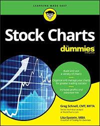 Stock Charts For Dummies Pdf Free Download Pdf Epub Stock Charts For Dummies Pdf New E Book By Greg