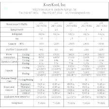 Air Conditioner Btu Chart Lawnirrigation Co