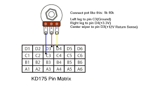 a simple high quality volt amp power supply part page  connecting the current share pin a2 to 3 3v a4 will take some stress off the potentiometer