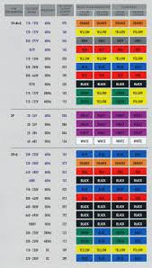 Electrical Phase Color Chart 3 Phase Nec Color Code Wiring Diagram General Helper