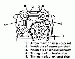 subaru forester spark plug wiring diagram subaru database 2003 subaru forester wiring schematic 2003 image about
