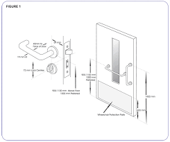 diagram of remended door furniture ing locations