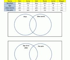 Venn Diagram Math Problems Pdf Worksheets Gradeth Time Worksheet Telling The Quarter To 3ans Clock