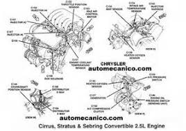 similiar 1998 chrysler sebring engine diagram keywords 1998 chrysler sebring engine diagram
