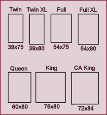 Strange Facts About Bed Size Dimensions Roole