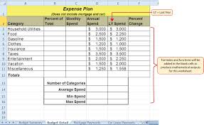 Budget Worksheets Excel Mathematical Computations