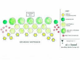 Shade Garden Design Zone 4 How To Landscape A Shady Yard Diy