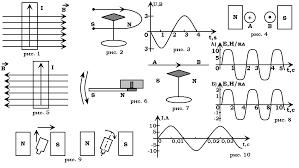 Контрольная работа № Электромагнитное поле  Контрольная работа № 4 Электромагнитное поле hello html 39b4ce96 png