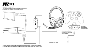 px21 xbox one setup diagram turtle beach px21 xbox one setup diagram