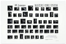 Yoga Pose Chart Poster Yoga Poses Poster Nestingdoll