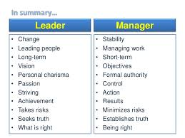 leaders vs managers seek risk< li>< li>< ul><li>the main difference <br