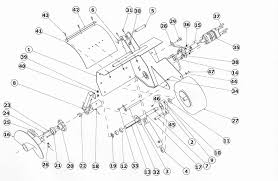 astec trencher wiring diagram best electrical circuit wiring diagram • astec rt160 trencher chain engagement parts astec parts online rh astecpartsonline com astec rt460 trencher astec
