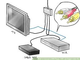 how to connect a dvd player vcr and digital cable box steps image titled connect a dvd player vcr and digital cable box step 13