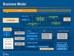 business plan ppt sample business plan sample powerpoint business plan template ppt business