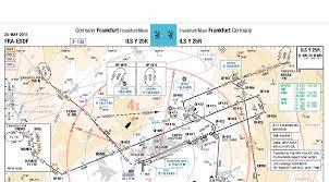 Eddf Prov2 Runways Aerosoft Mega Airports Aerosoft