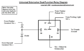 relay wire diagram together with relay wiring diagram 5 pin 12 Volt Relay Wiring Diagrams relay wire diagram also solid state 5 pin relay wiring diagram used where necessary control circuit relay wire diagram
