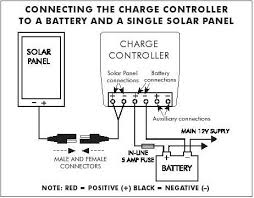solar panel charge controller wiring diagram solar solar charge controller wiring diagram jodebal com on solar panel charge controller wiring diagram