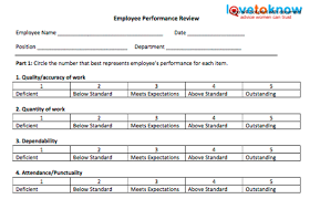 Free Evaluation Templates Performance Review Free Template