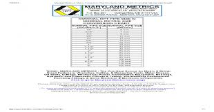 Maryland Metric Thread Chart Inches To Mm Size Conversion Chart_npt To Mm Pdf Document