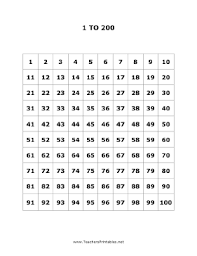 1 To 200 Numbers Chart
