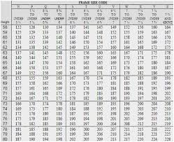 Army Ht And Wt Chart 69 Right British Army Height And Weight Chart