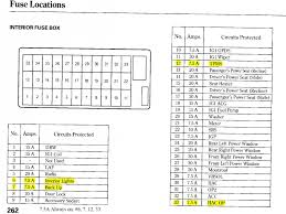 acura tl fuse box diagram 2004 acura wiring diagrams instruction 2005 acura tl radio fuse location at 2008 Acura Tl Fuse Box