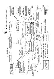 US07096082 20060822 D00003 patent us7096082 design control document linking template on order tracking template excel