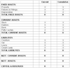 73 Eye Catching Balance Sheet Chart Of Accounts