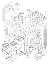 battery wiring diagram for 48 volt club car golf cart circuit club car electric golf cart wiring diagram at Club Car 36 Volt Battery Diagram