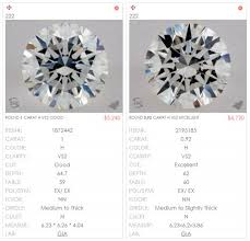 Diamond Mm Size Weight Chart Diamond Size Chart Millimeter Mm To Carat