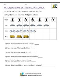 Reading Charts And Graphs Worksheets Free Picture Graph Worksheets 1st Grade Understanding Picture